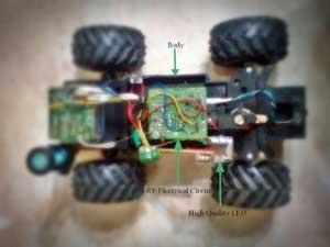 نموذج لاختراعات الروبوت