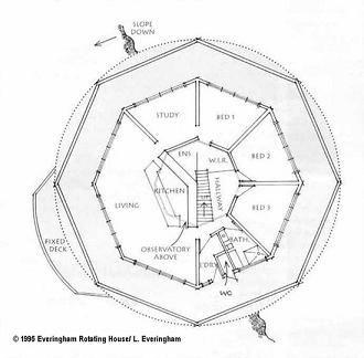 نموذج لتصميم المنزل الدوار
